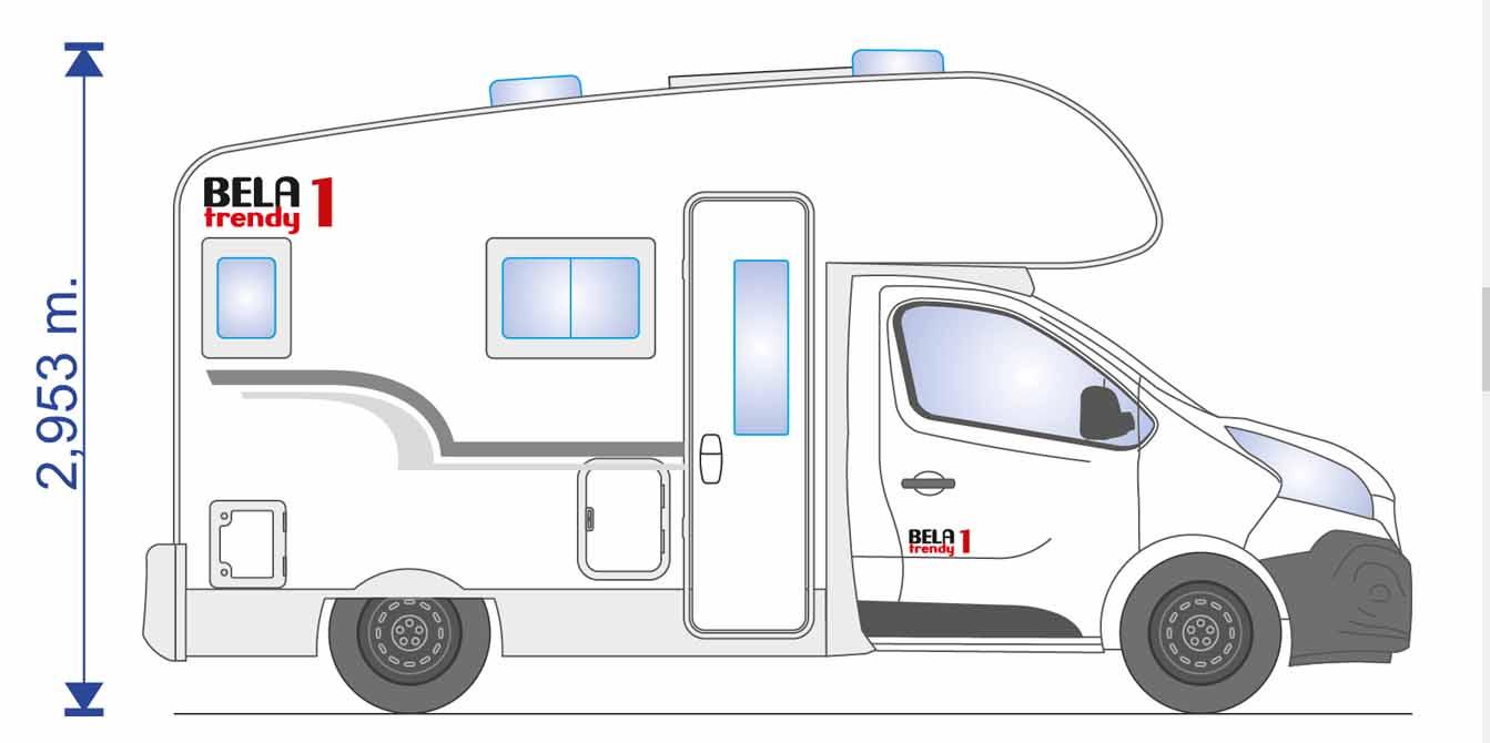 Wohnmobil: Aufbauformen und Informationen bei EMR